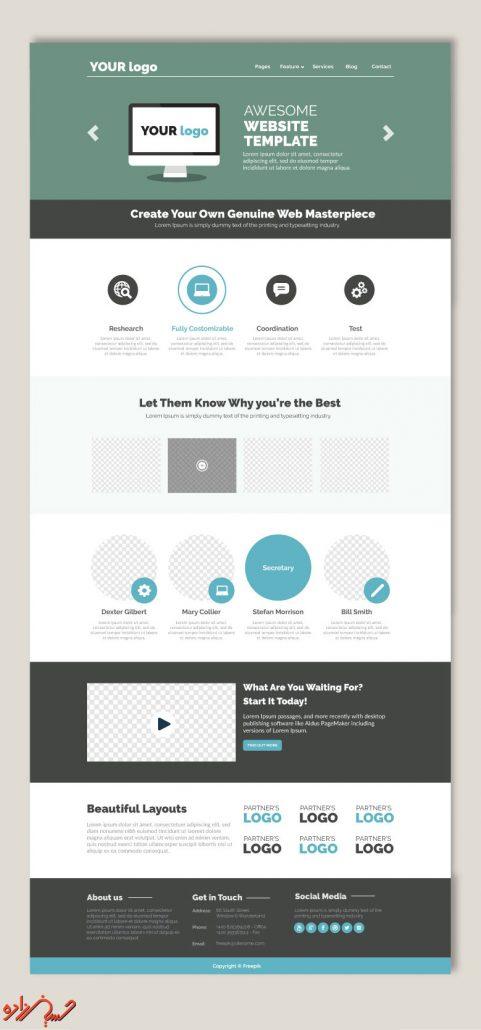 قالب سایت (اصطلاح تخصصی طراحی سایت)
