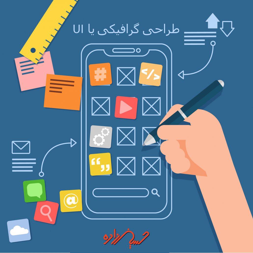 طراحی گرافیکی یا UI (اصطلاح تخصصی طراحی سایت)
